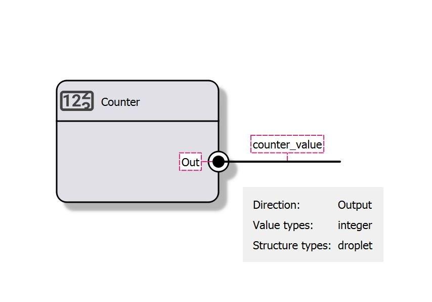 process_plugin_block_output.JPG